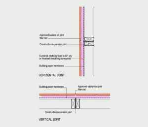 Expansion Joints Detail