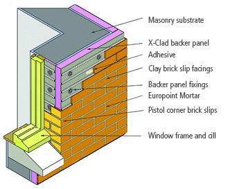 X Clad Brick Faced External Wall Insulation Eurobrick Uk