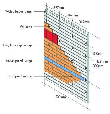 Website diagrams4