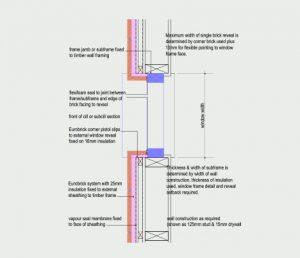 Cavity Formation - Jamb Return Detail