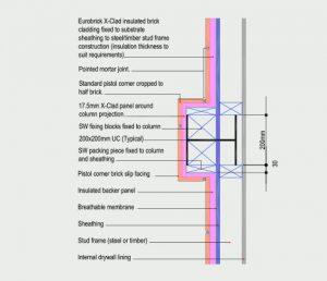 Column Casing Detail