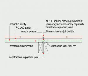 JOINT DETAIL Expansion movement joint detai