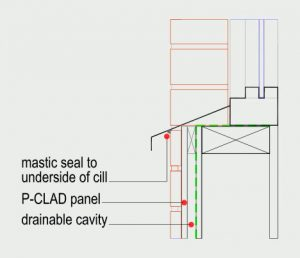 Cill detail for recessed frame installation