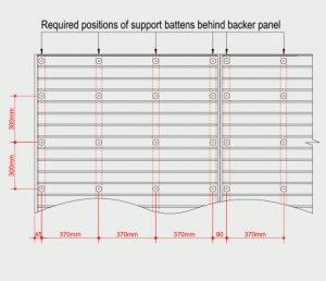 Panel fixings layout