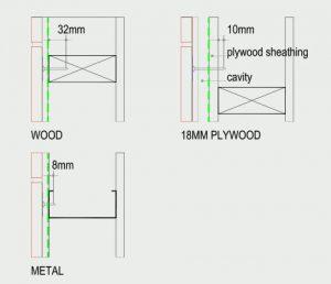 Panel fixing details