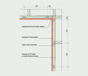 Internal corner detail