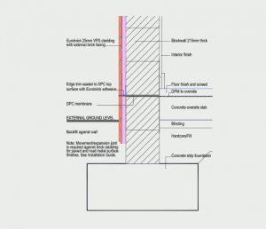 DPC Oversite Detail