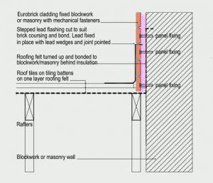 Flashing to Roof Detail