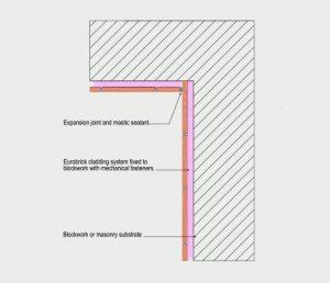 Internal Corner Detai
