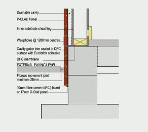 DPC detail with cavity