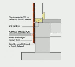 DPC detail without cavity