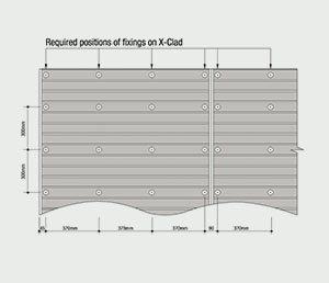 X-Clad Panel Fixings Layout